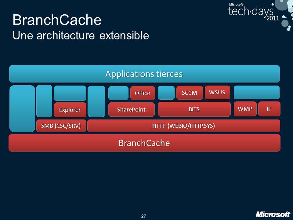 BranchCache Une architecture extensible
