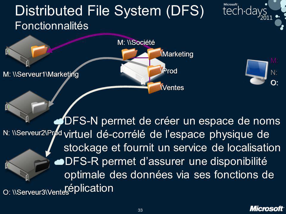 Distributed File System (DFS) Fonctionnalités