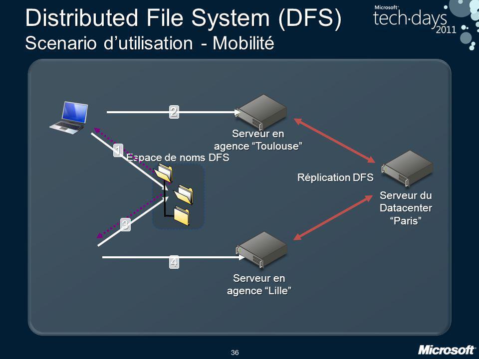 Distributed File System (DFS) Scenario d'utilisation - Mobilité