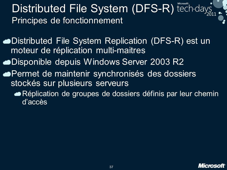 Distributed File System (DFS-R) Principes de fonctionnement