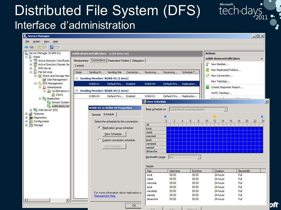 Distributed File System (DFS) Interface d'administration