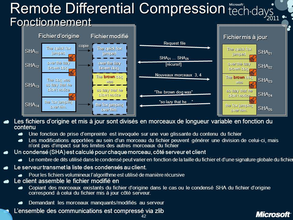Remote Differential Compression Fonctionnement