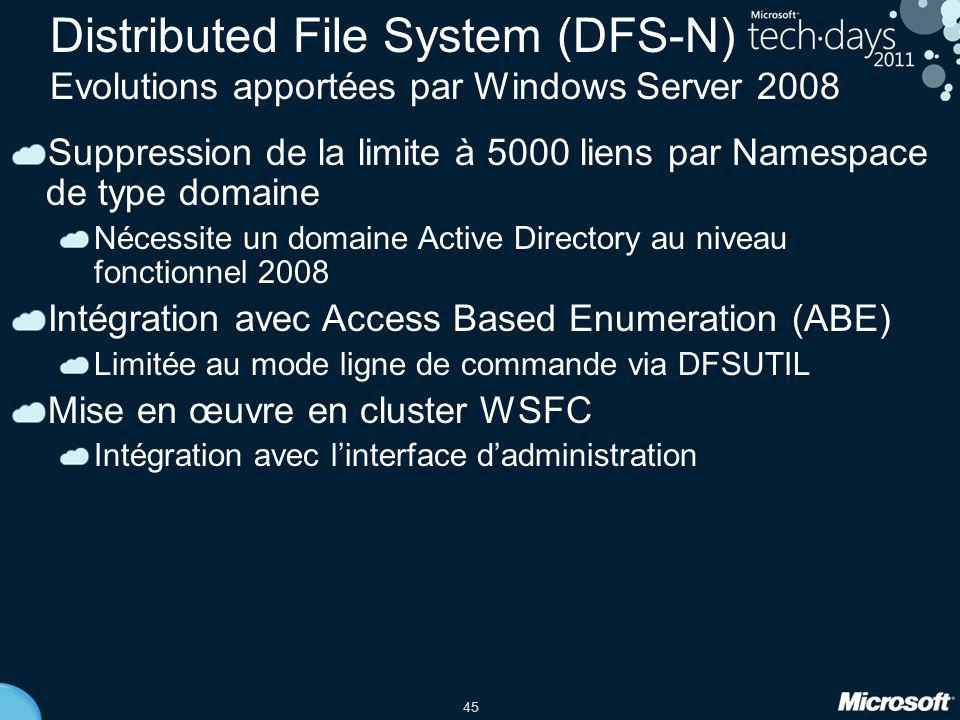 Distributed File System (DFS-N) Evolutions apportées par Windows Server 2008