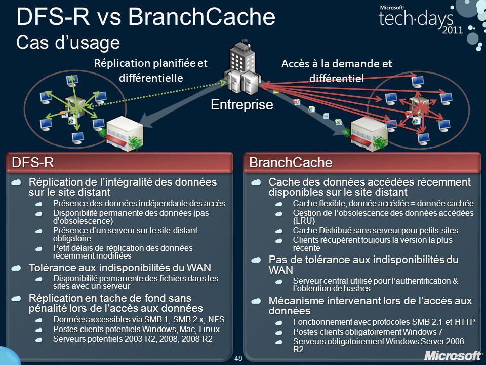 DFS-R vs BranchCache Cas d'usage