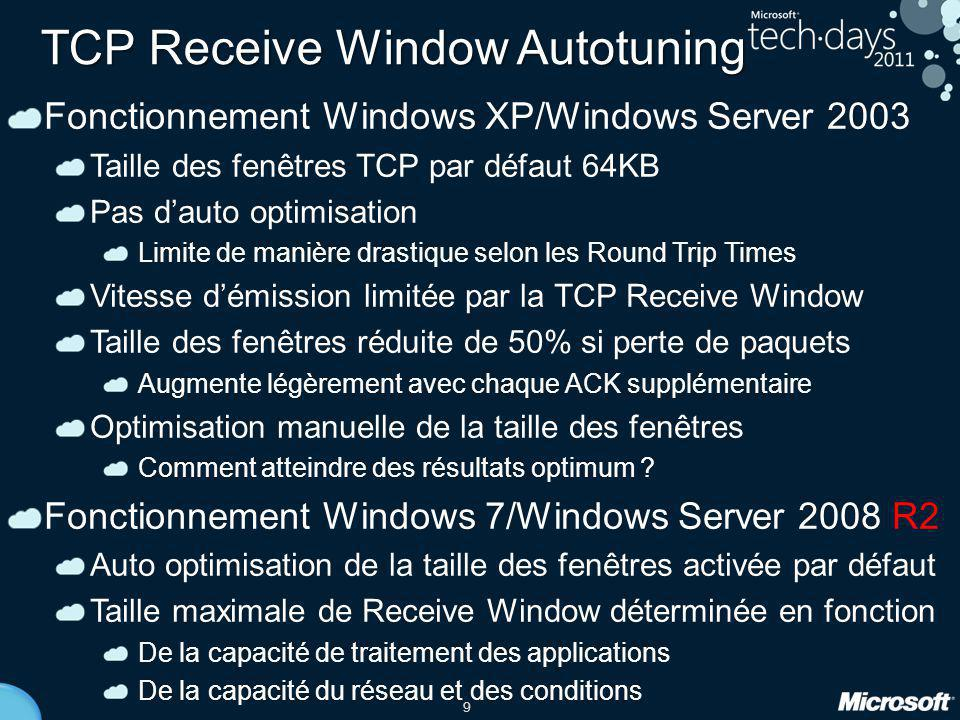 TCP Receive Window Autotuning