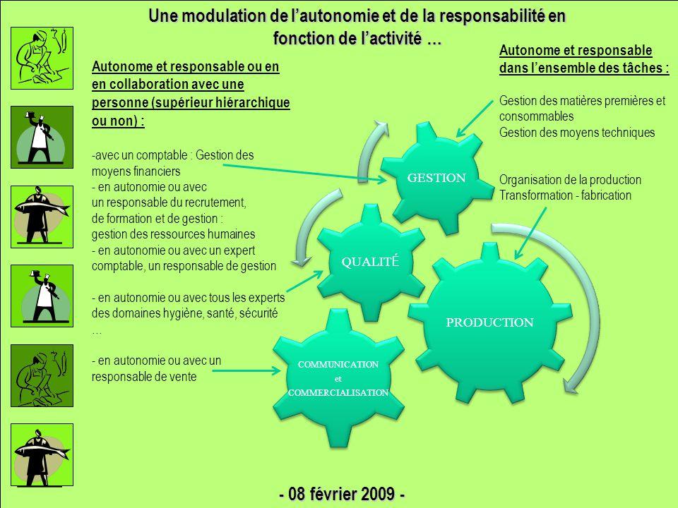 Une modulation de l'autonomie et de la responsabilité en fonction de l'activité …