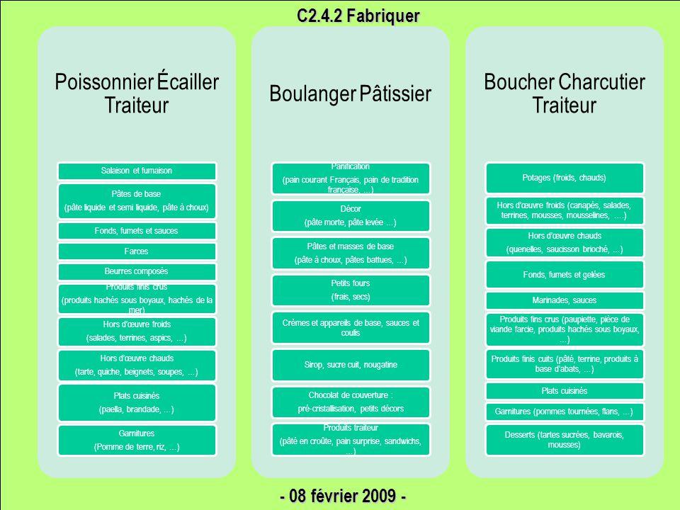 Poissonnier Écailler Traiteur Boulanger Pâtissier
