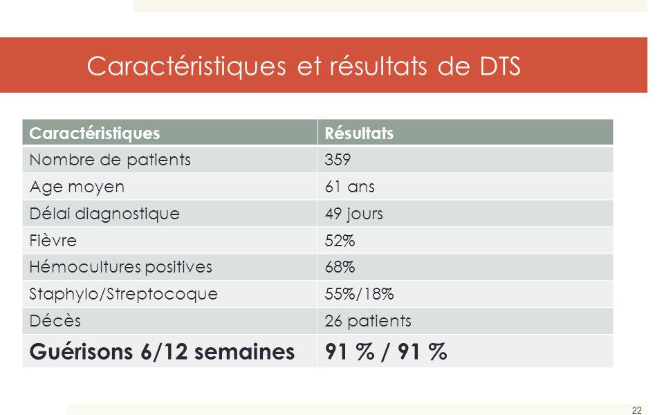 Caractéristiques et résultats de DTS