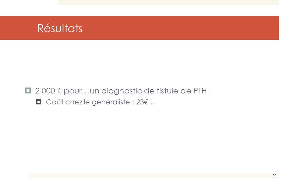 Résultats 2 000 € pour…un diagnostic de fistule de PTH !