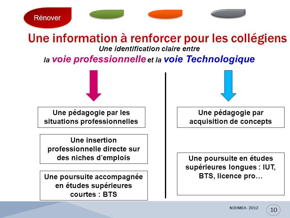 Une information à renforcer pour les collégiens
