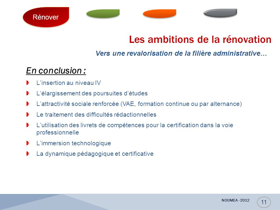 Les ambitions de la rénovation