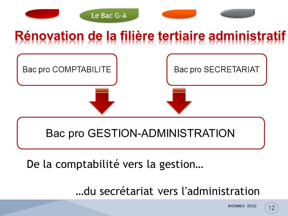 Rénovation de la filière tertiaire administratif