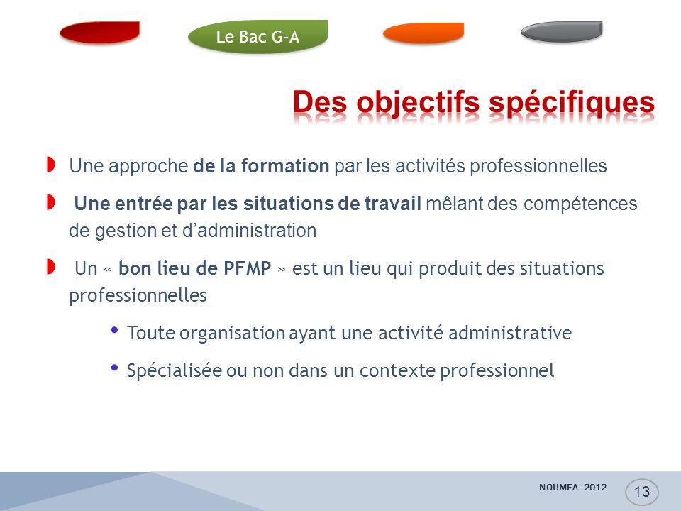 Des objectifs spécifiques