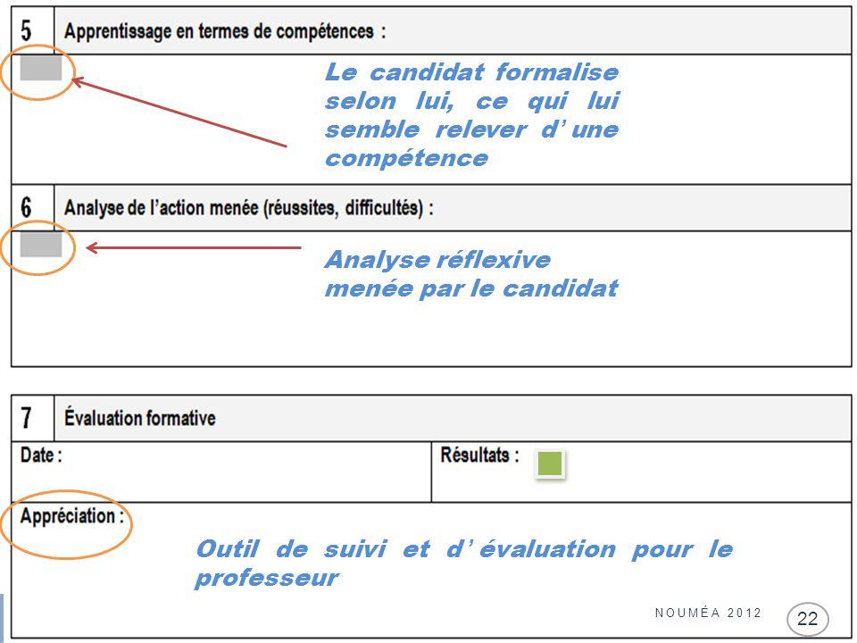 Analyse réflexive menée par le candidat