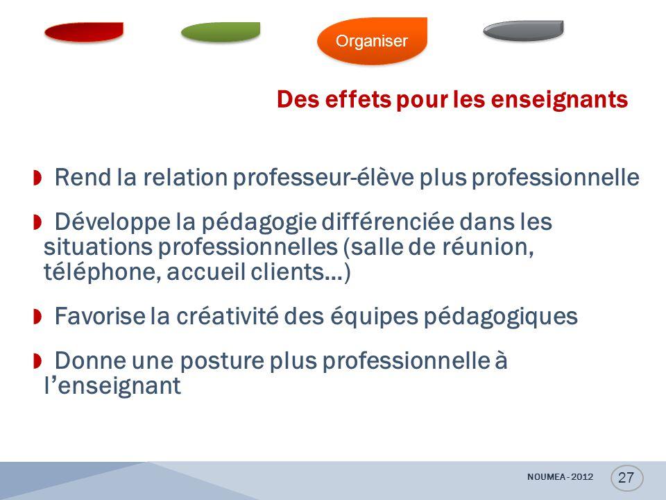 Des effets pour les enseignants