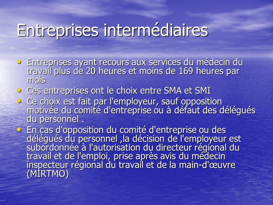 Entreprises intermédiaires