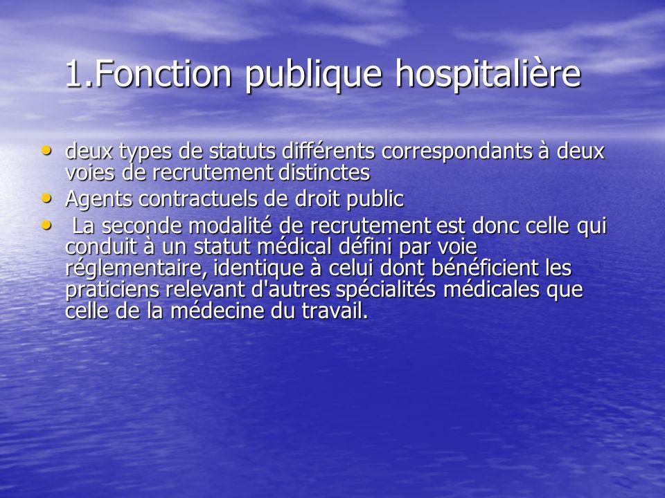 1.Fonction publique hospitalière