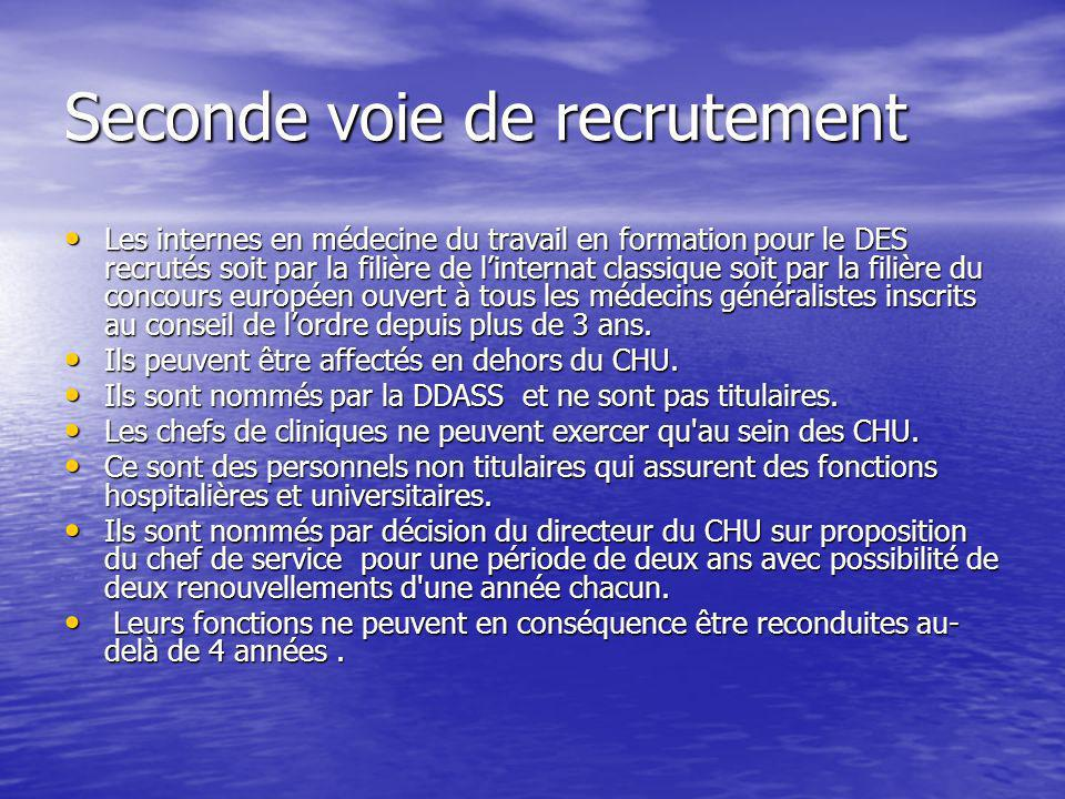 Seconde voie de recrutement