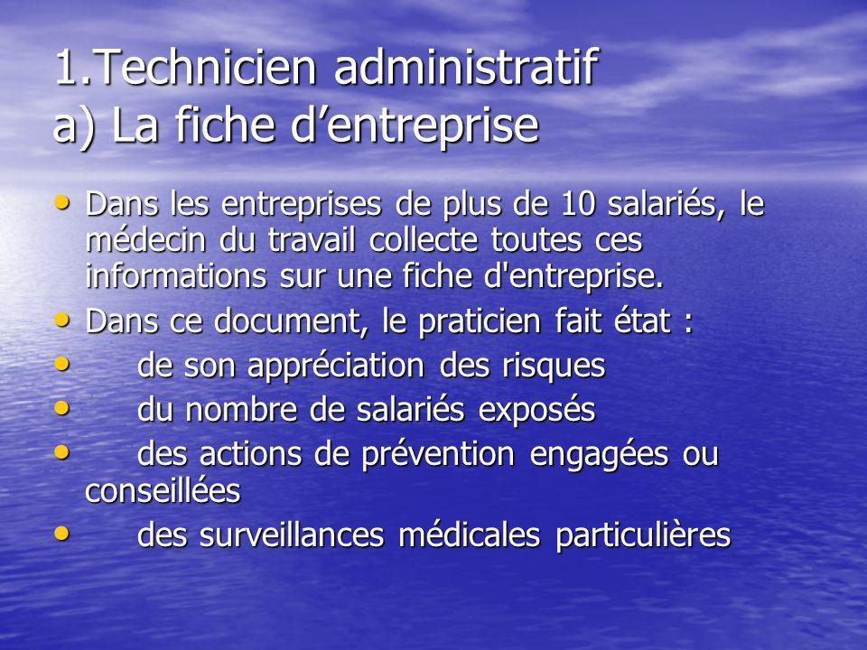 1.Technicien administratif a) La fiche d'entreprise