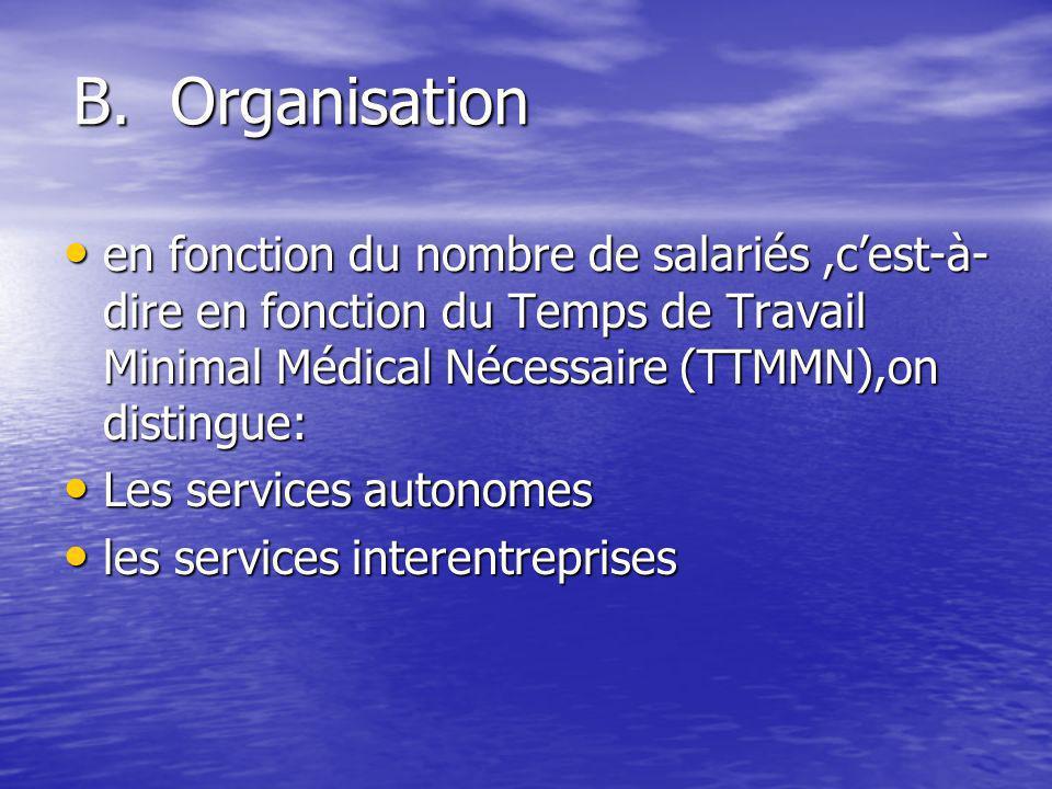 B. Organisation en fonction du nombre de salariés ,c'est-à-dire en fonction du Temps de Travail Minimal Médical Nécessaire (TTMMN),on distingue: