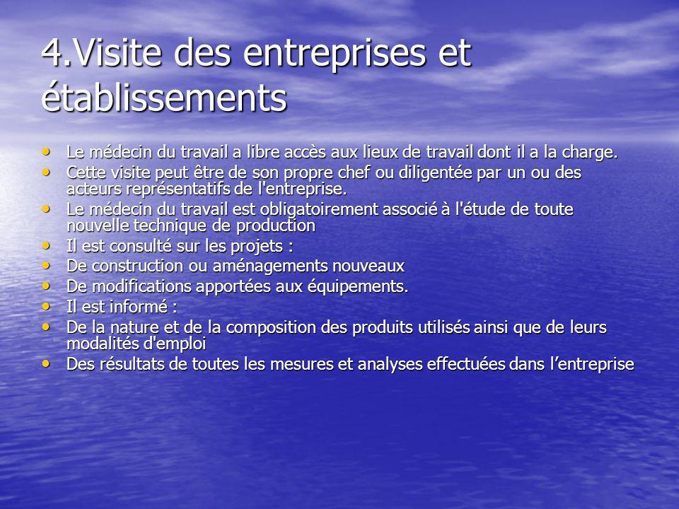 4.Visite des entreprises et établissements