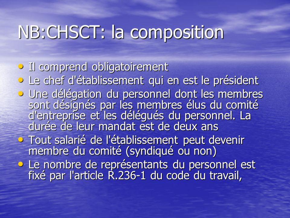 NB:CHSCT: la composition
