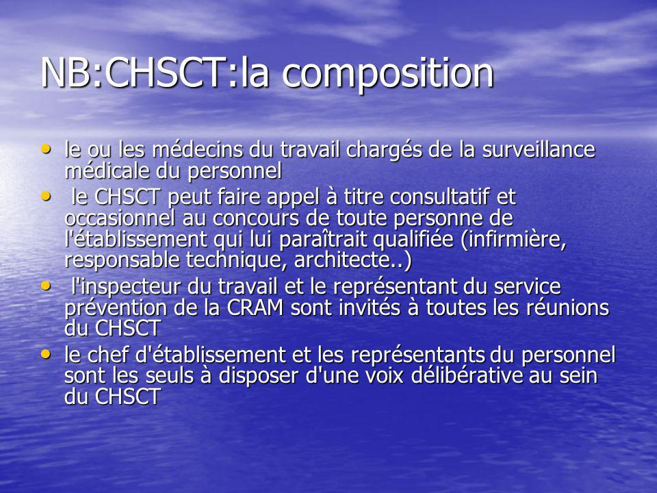 NB:CHSCT:la composition