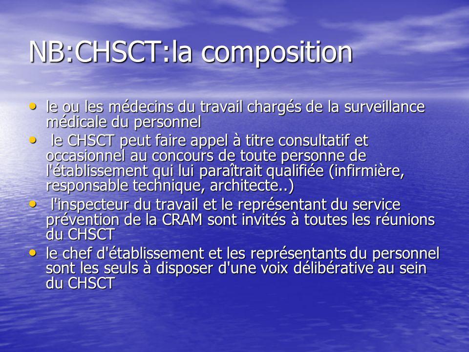 NB:CHSCT:la composition