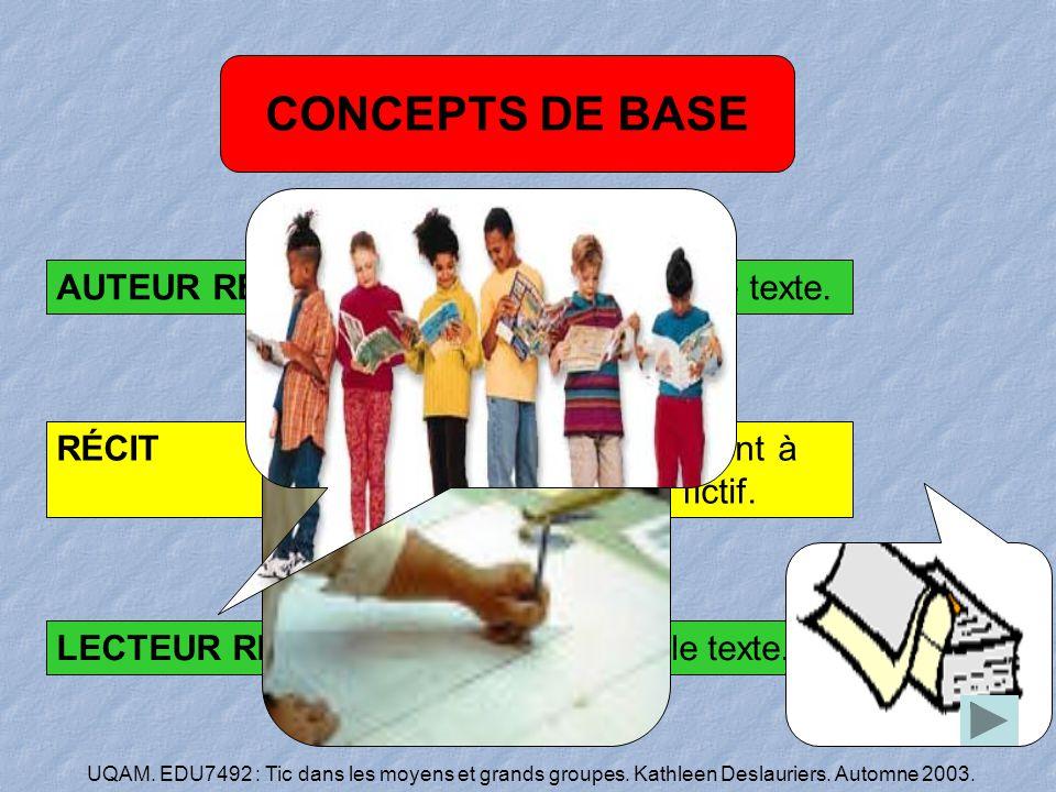 CONCEPTS DE BASE AUTEUR RÉEL La personne qui écrit le texte.