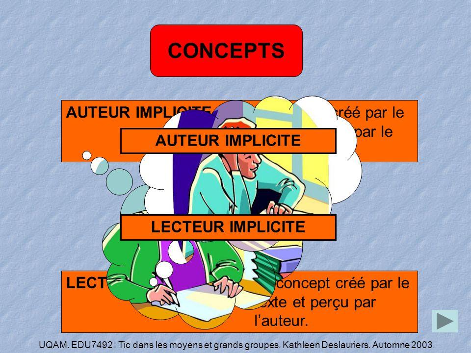 CONCEPTS AUTEUR IMPLICITE le concept créé par le texte et perçu par le lecteur. AUTEUR IMPLICITE.