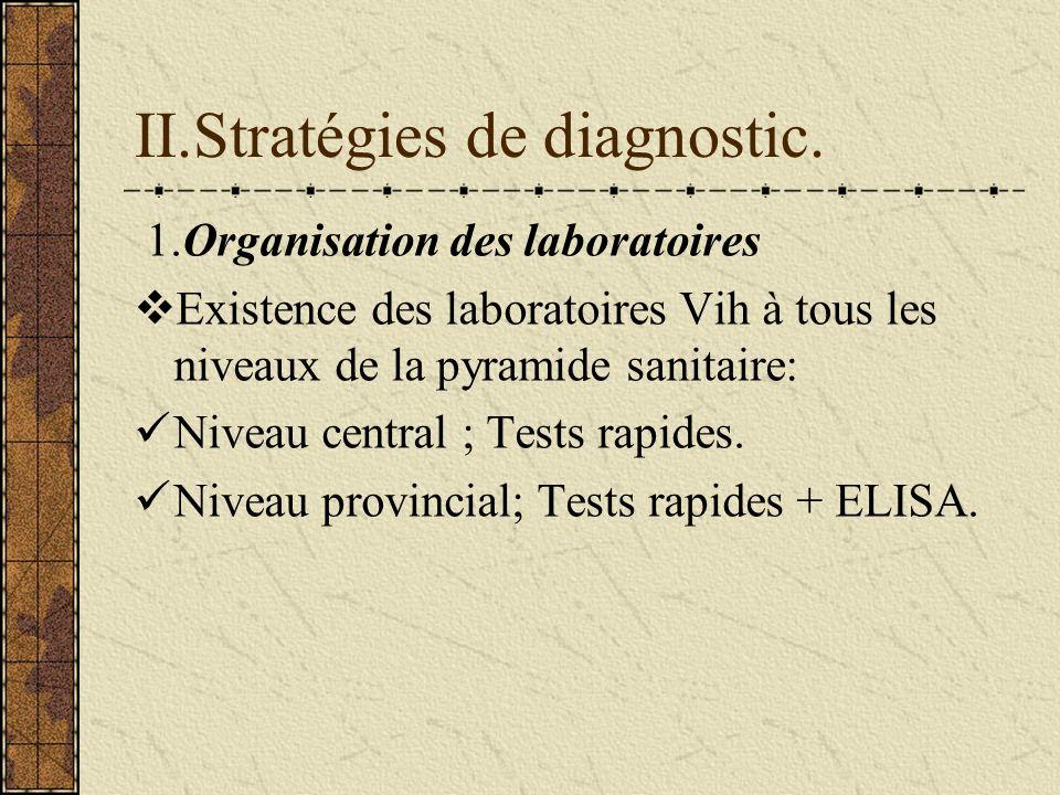 II.Stratégies de diagnostic.