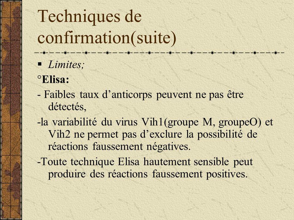 Techniques de confirmation(suite)