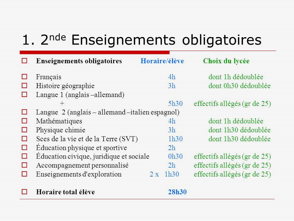 1. 2nde Enseignements obligatoires