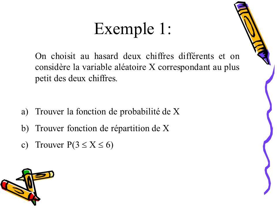 Exemple 1: On choisit au hasard deux chiffres différents et on considère la variable aléatoire X correspondant au plus petit des deux chiffres.