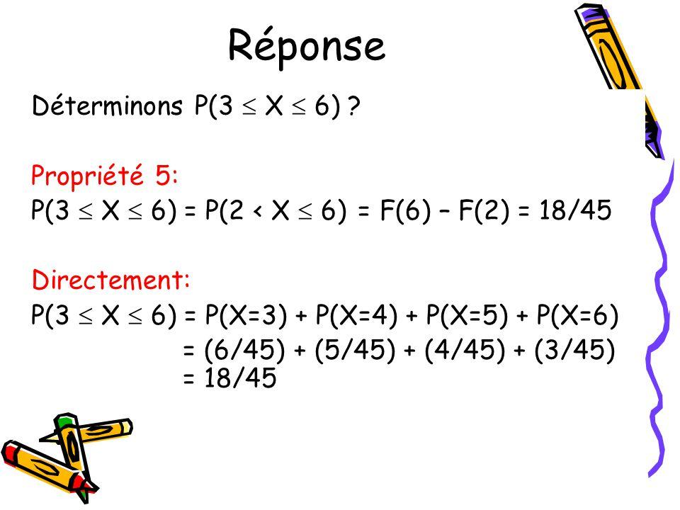 Réponse Déterminons P(3  X  6) Propriété 5: