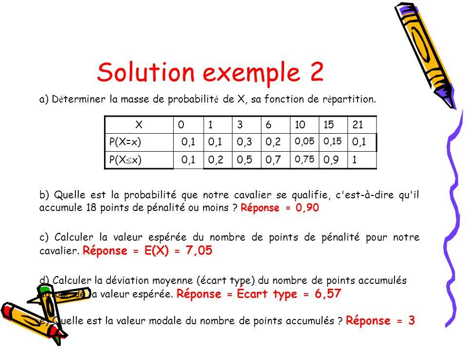 Solution exemple 2 a) Déterminer la masse de probabilité de X, sa fonction de répartition. X. 1. 3.