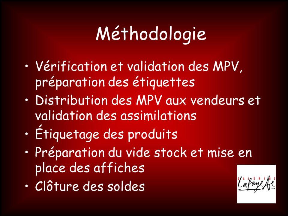 Méthodologie Vérification et validation des MPV, préparation des étiquettes. Distribution des MPV aux vendeurs et validation des assimilations.
