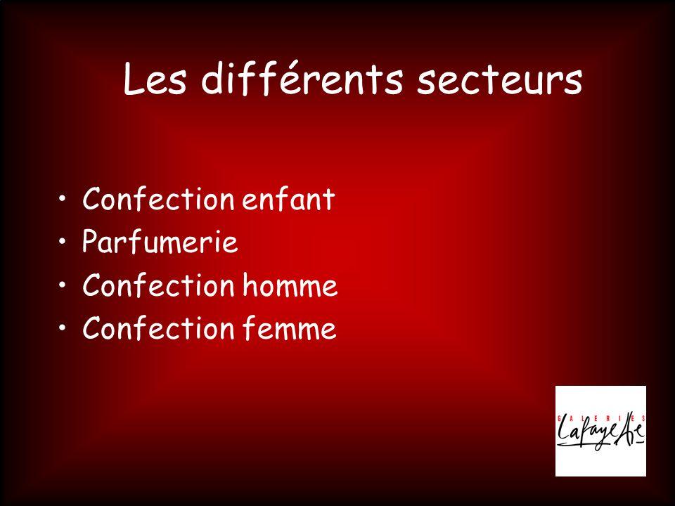 Les différents secteurs