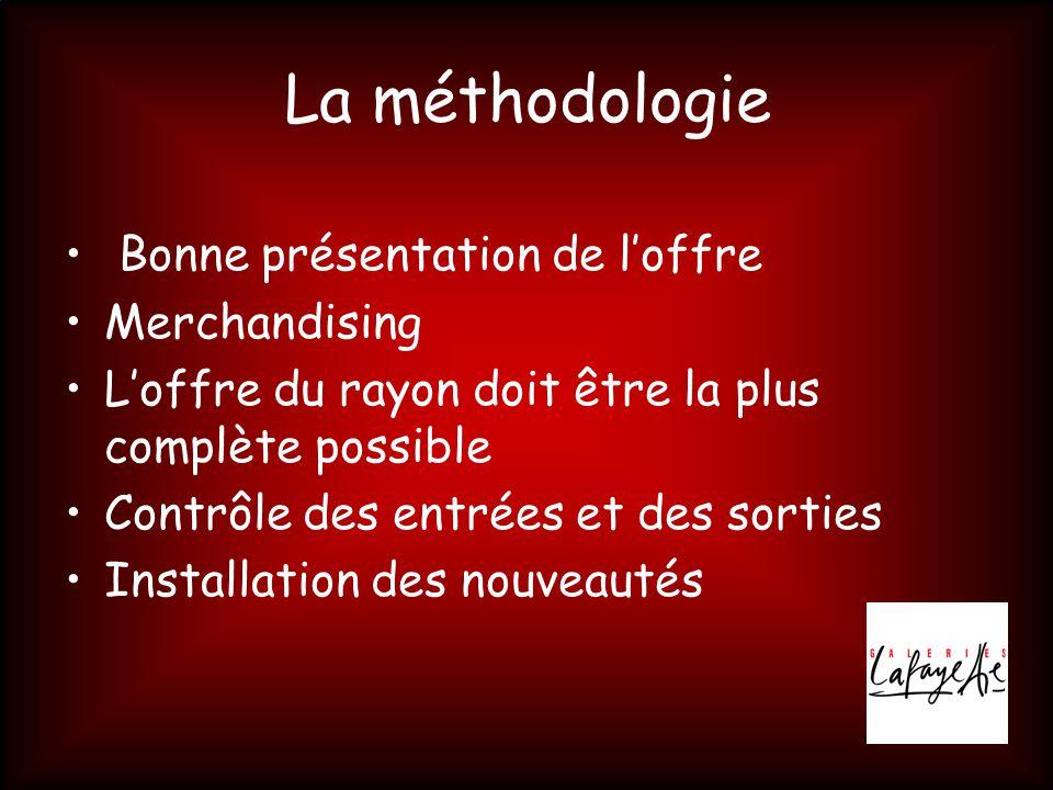 La méthodologie Bonne présentation de l'offre Merchandising