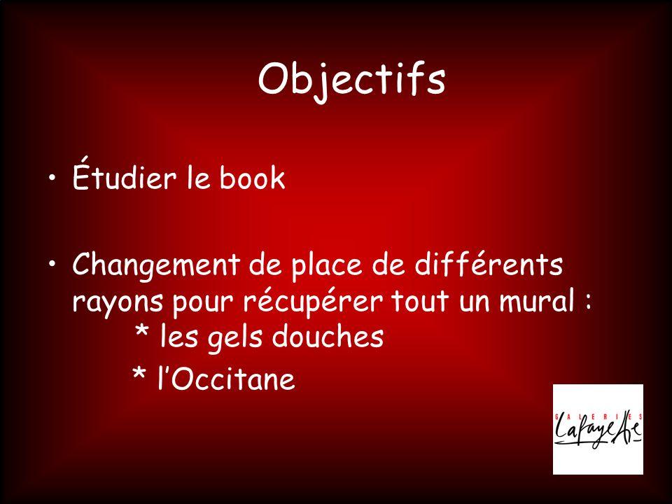 Objectifs Étudier le book