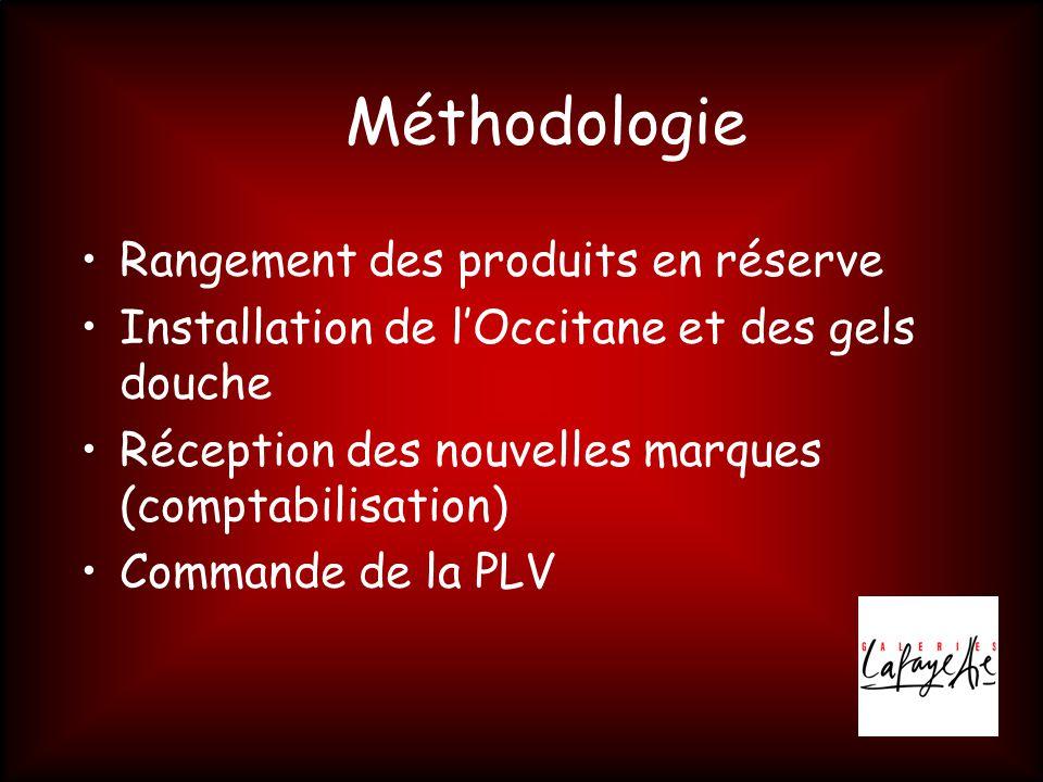 Méthodologie Rangement des produits en réserve