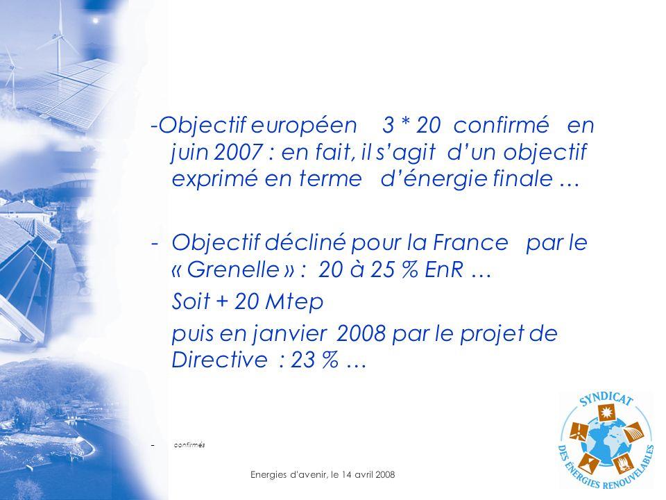 Objectif décliné pour la France par le « Grenelle » : 20 à 25 % EnR …