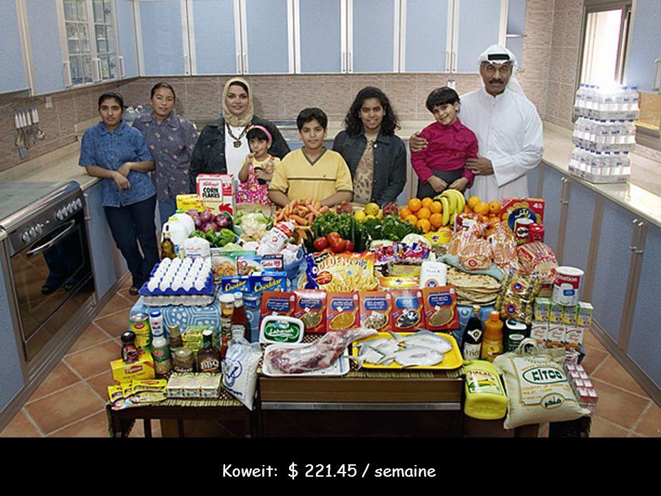 Koweit: $ 221.45 / semaine