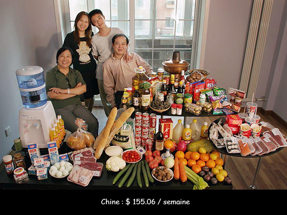 Chine : $ 155.06 / semaine
