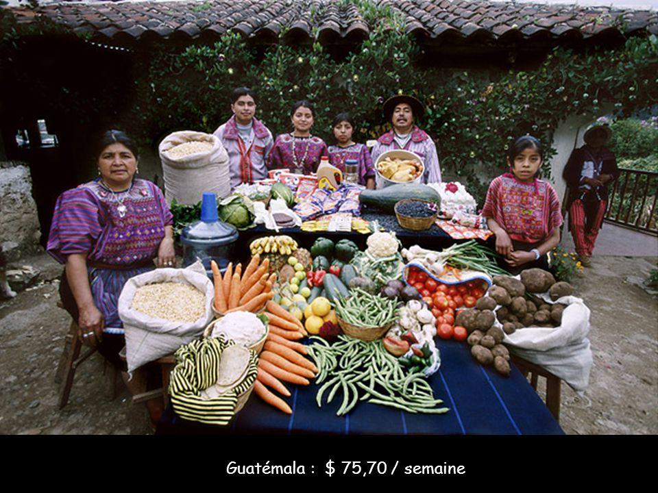 Guatémala : $ 75,70 / semaine