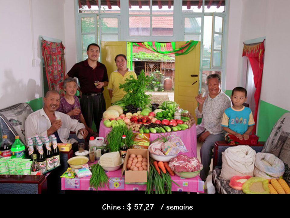 Chine : $ 57,27 / semaine
