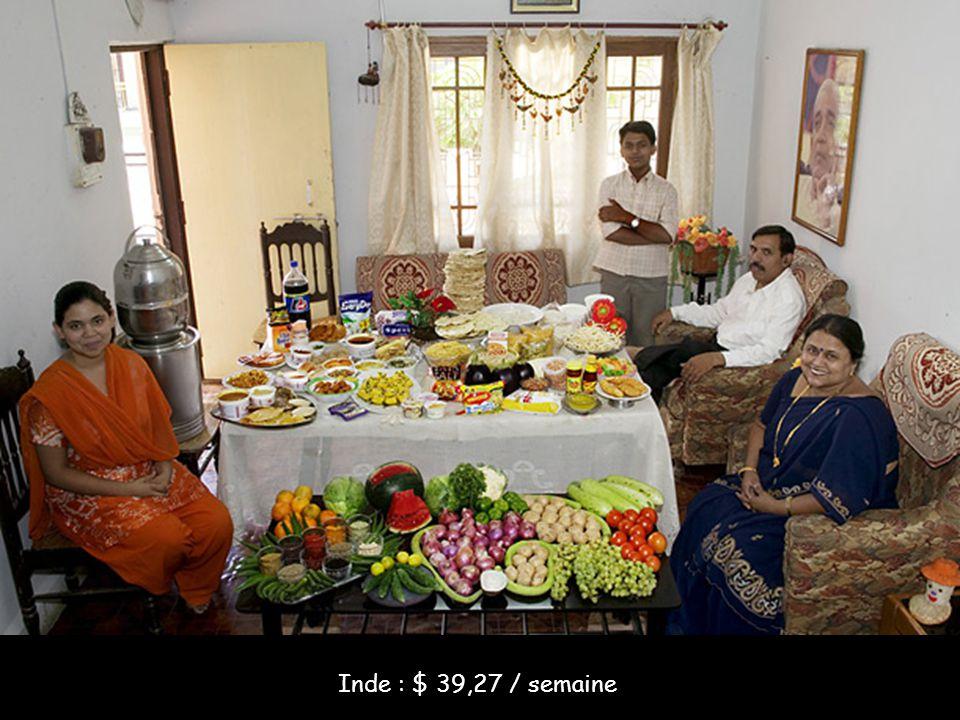 Inde : $ 39,27 / semaine