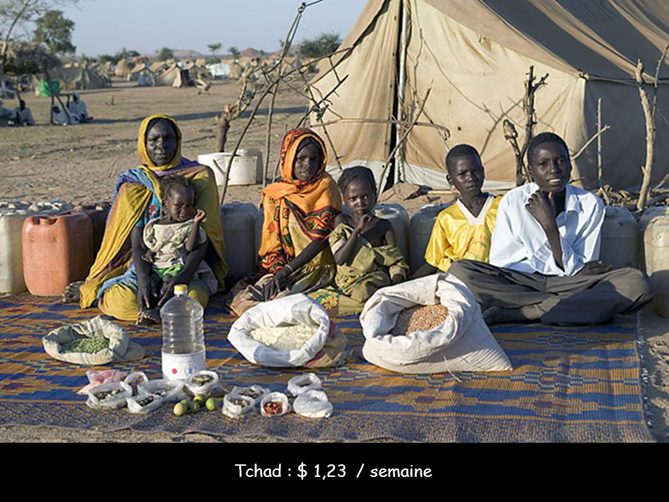 Tchad : $ 1,23 / semaine