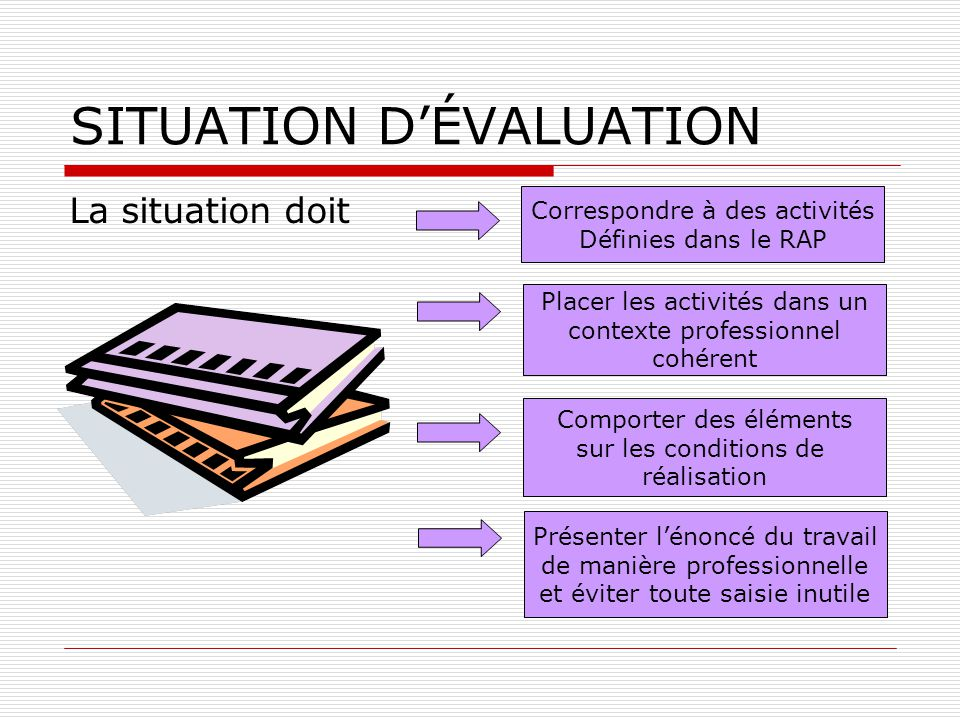 SITUATION D'ÉVALUATION