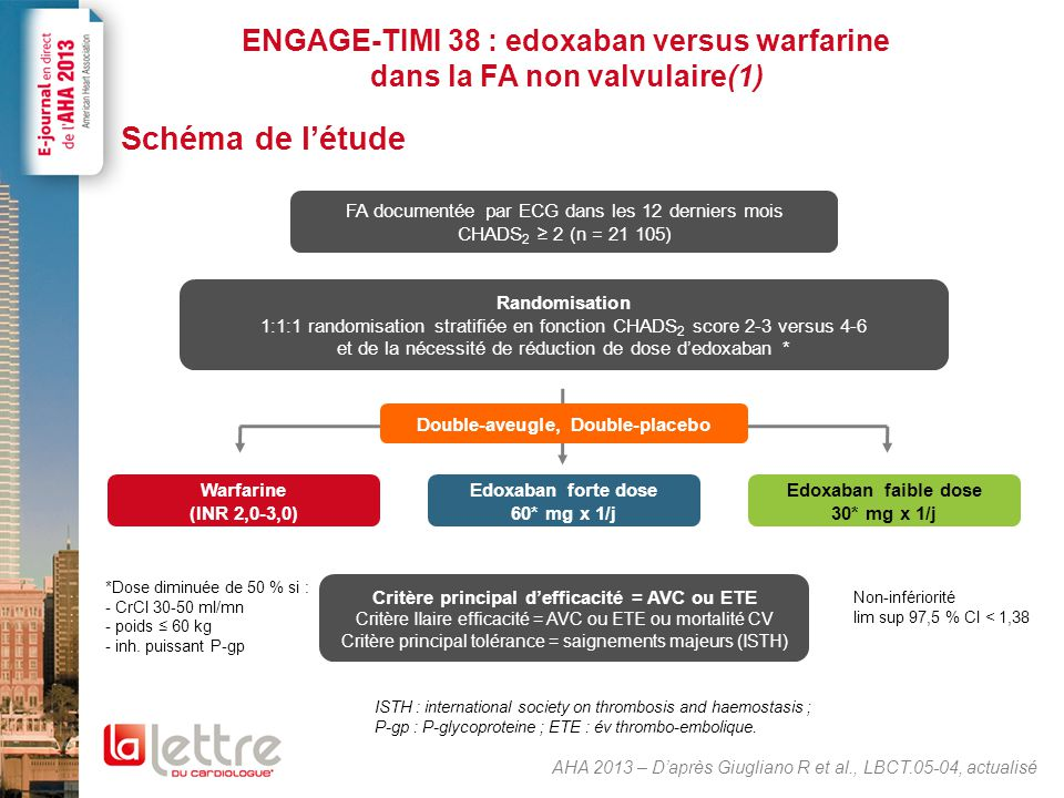 ENGAGE-TIMI 38 : edoxaban versus warfarine (2)
